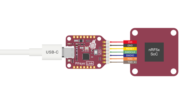 Programming nRF5x SoCs with Pitaya-Link